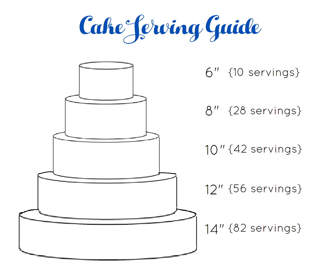 sizes of 3 tier wedding cake weddings size and flavours baker s brew 20170